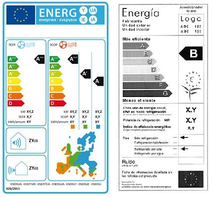 Nuevo etiquetado energético para equipos de climatización desde 01 enero 2013