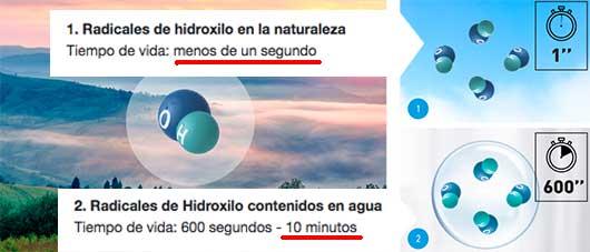 Hidroxilo en agua nanoneX Panasonic